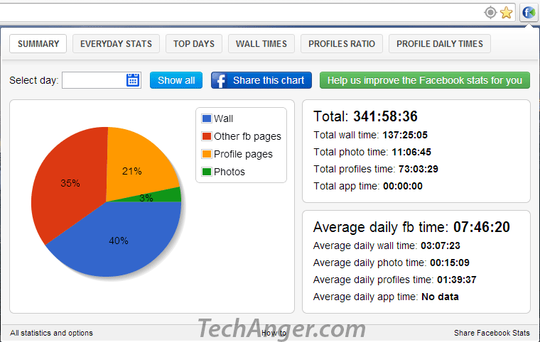 Keeping track of time spent on Facebook via Chrome extension